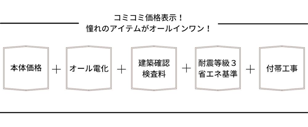 憧れのアイテム.png